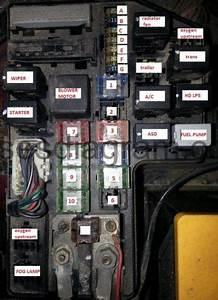 100 Amp Fuse Box Diagram