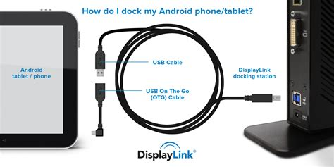 how do i connect my phone to my tv how to connect your mobile phone to tv for karaoke how do i connect my displaylink device to my android phone
