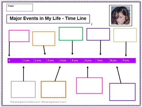 special    life timeline personal timeline