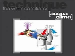 Miscelatore termostatico per la doccia