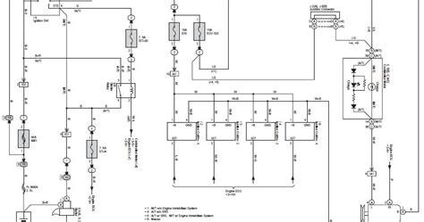 Cara membaca wiring diagram panel listrik webnotex 15 cara membaca wiring diagram listrik cara membuat asfbconference2016 Choice Image