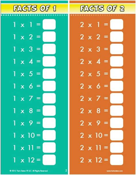learn the multiplication facts with free printables and