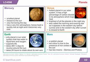 Planets Learning for Grade 1 - Pics about space