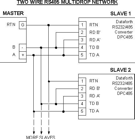 rs485 9 pin wiring diagram 26 wiring diagram images