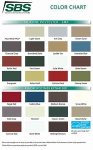 Credit Application Approval Letter Color Guides Metal Buildings Sbs