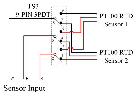 Element In Series Wiring Diagram by Temperature Sensors Auber Instruments Inc Temperature