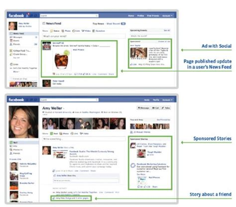 Report How Paid And Earned Facebook Programs Drive In