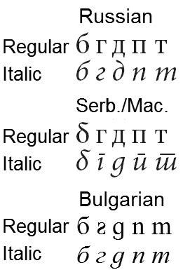 Russian Cursive Wikipedia