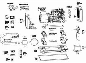 Motor Coach Generator Parts Diagram  With Images