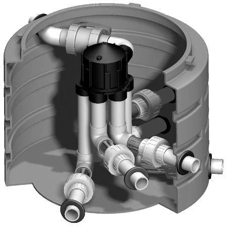 valve rain series cam assembled outlets zone valves pre