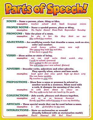 8 Parts of Speech Chart
