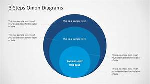3 Steps Onion Diagrams For Powerpoint