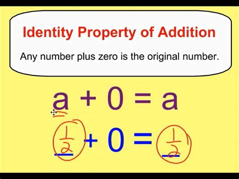 Identity Property Of Addition & Multiplication  Youtube. Amberton University Reviews Voip Hunt Group. Everest College In Las Vegas. Online Bachelor Program Buying Stocks On Line. Dish Network Complete Signal Loss. Environmental Science Certificate Programs. Texas State Attorney General. Credit Card Associations Family Court Lawyers. Settling With Credit Card Companies