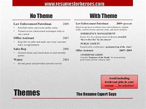 Advanced resume writing strategies for Advanced resume writing
