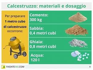 Composizione del calcestruzzo: materiali e dosaggio