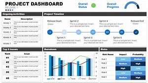 Project Dashboard Templates In Powerpoint Slidemodel