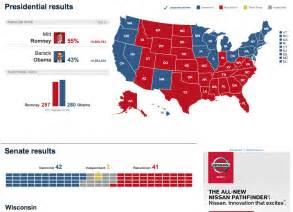 2016 Presidential Election Popular Vote Results