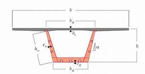 Figura E 12  Geometr U00eda De La Secci U00f3n Transversal De Una Viga En Caj U00f3n