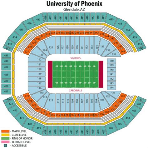 university  phoenix stadium arizona cardinals stadium