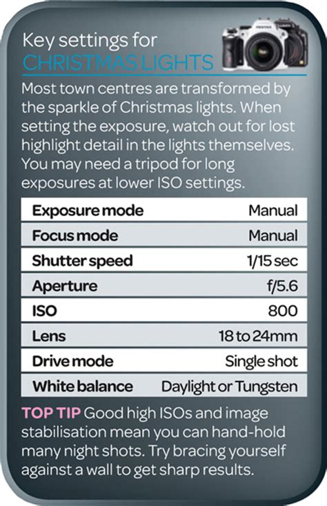 how to photograph christmas lights best camera settings