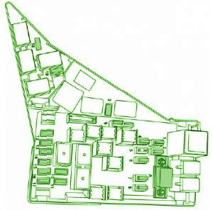 Subaru Impreza Fuse Diagram by Subaru Circuit Wiring Diagrams