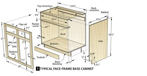 how to make cabinet faces make cabinets the easy way wood magazine