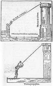 Using an Astrolabe | Muslim Heritage