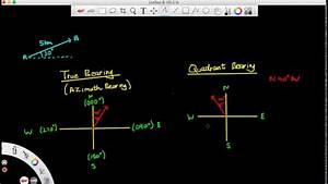 Vectors Part 3 - True Bearing Vs Quadrant Bearing