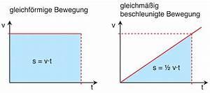 Momentangeschwindigkeit Berechnen : steigung berechnen formel das steigungsdreieck und berechnung der steigung an beispielen mit ~ Themetempest.com Abrechnung