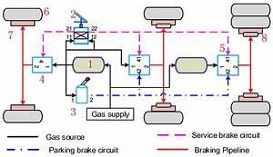 Brake Chamber Diagram