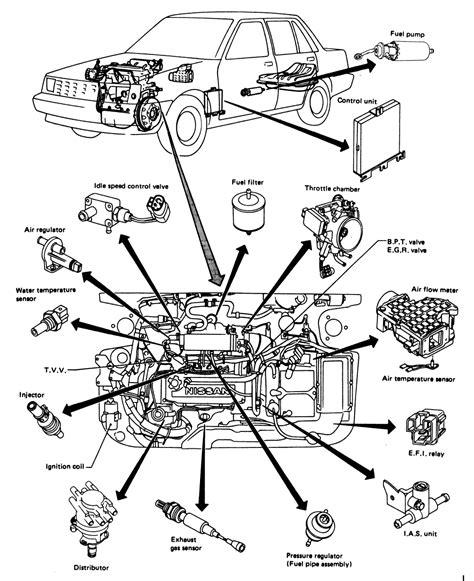 small engine maintenance and repair 1992 nissan stanza regenerative braking repair guides emission controls exhaust gas