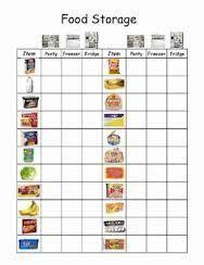image result for independent living skills worksheets free