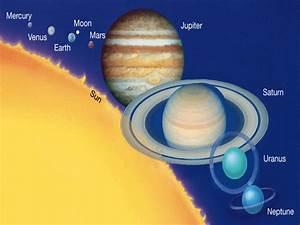 Cosmic Evolution - Planetary