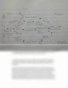 Sta 3032 Study Guide - Winter 2011