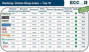 Dänisches Bettenlager Online Shop Deutschland : deutschlands top online shop 2014 hei t zooplus petcom ~ Bigdaddyawards.com Haus und Dekorationen