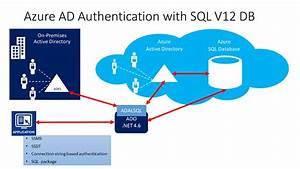 Azure Active Directory Auth