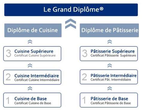 diplome cuisine 프랑스 요리학교 요리와 제과를 한번에 르꼬르동 블루 le grand diplôme 네이버 블로그