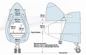 Boeing 747 400 Tail Height