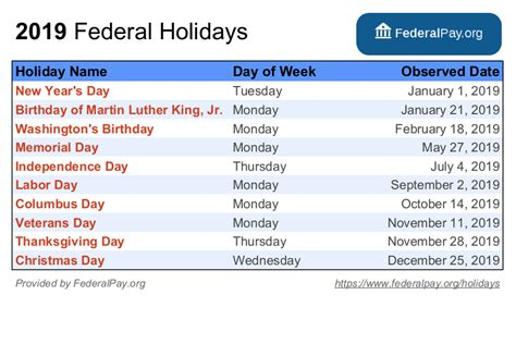 List of Federal Holidays for 2020 and 2021