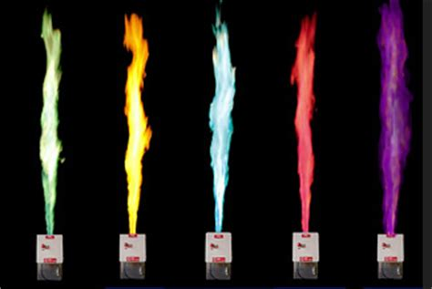 different color flames different colored torch flames suggestions boundless