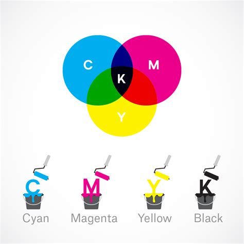 the fundamentals of understanding color theory 99designs
