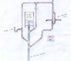 Name  Plumbing Diagram Jpg Views  102 Size  48 8 Kb