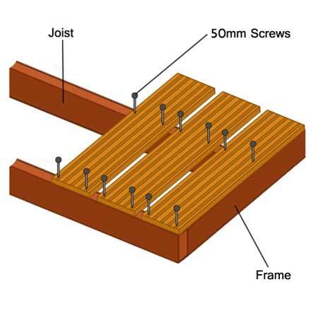 deck building designing  building decking build