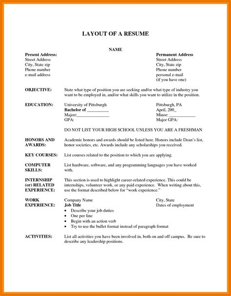 Awards On A Resume by Resume Awards Exles World Of Reference