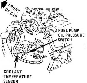 Fuse Location Replacement Sonata Wiring