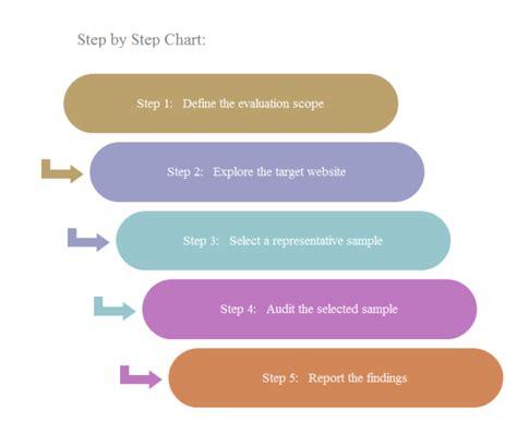 step by step template simple step by step chart free simple step by step chart templates