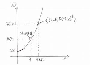 Exponentielles Wachstum Wachstumsfaktor Berechnen : mp dynamische prozesse wachstum teil 1 matroids ~ Themetempest.com Abrechnung
