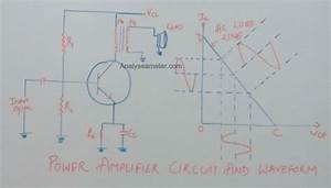 Class A Power Amplifier Theory  Efficiency Equation