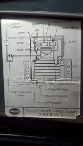 Help   Vacuum Diagrams For 96 A4 2 8l