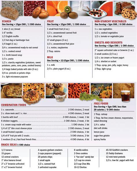 reasons   dont  diabetes happy dietitian